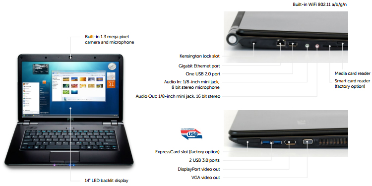 Dell 7000 Series Mobile Thin Client - Dell Wyse-enhanced