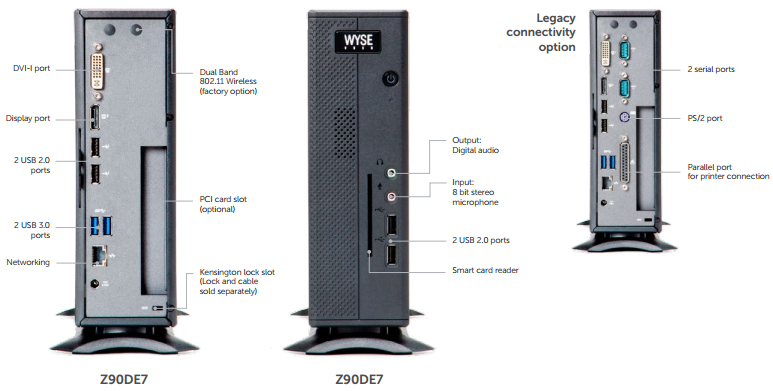 Dell 7000 Series Thin Client - Microsoft Windows Embedded